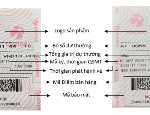 Chỉ dẫn nhận biết vé xổ số tự chọn số của Vietlott